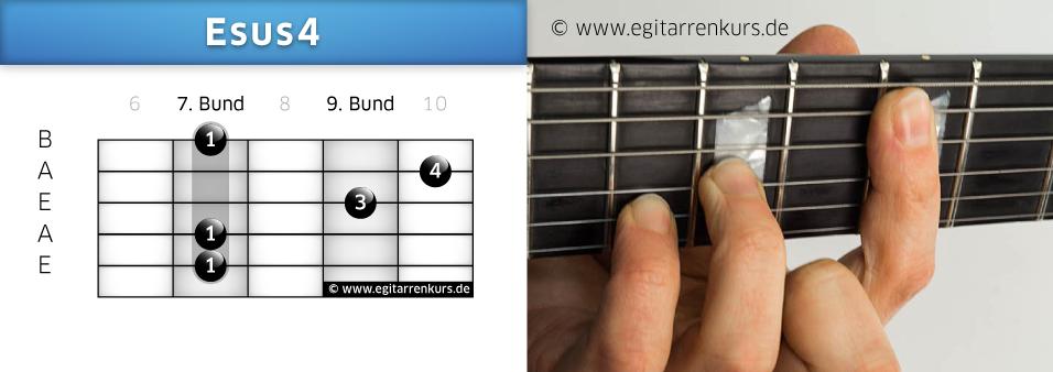 Esus4 Gitarrenakkord Voicing 5