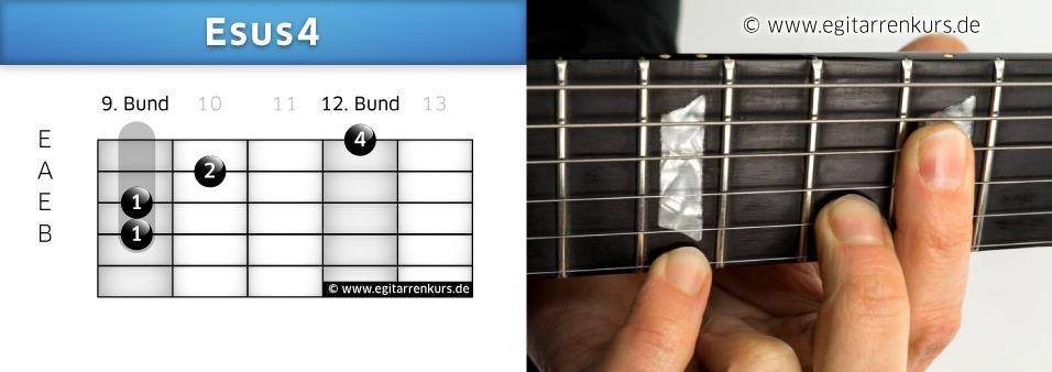Esus4 Gitarrenakkord Voicing 6