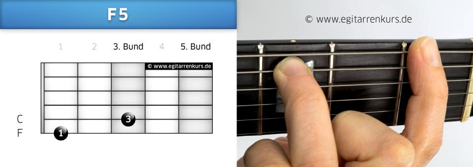 F5 Gitarrenakkord Voicing 2