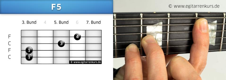 F5 Gitarrenakkord Voicing 3
