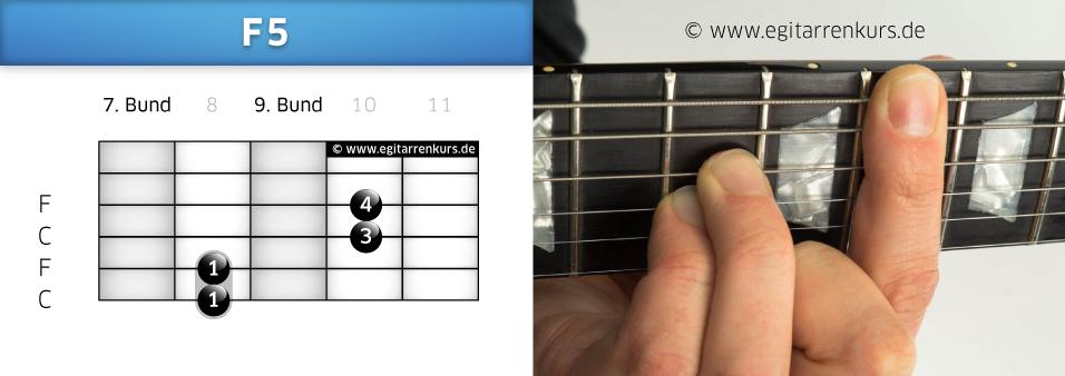 F5 Gitarrenakkord Voicing 4