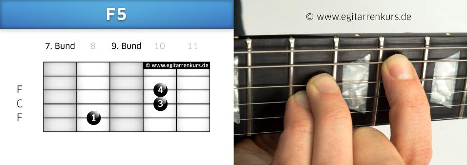 F5 Gitarrenakkord Voicing 5