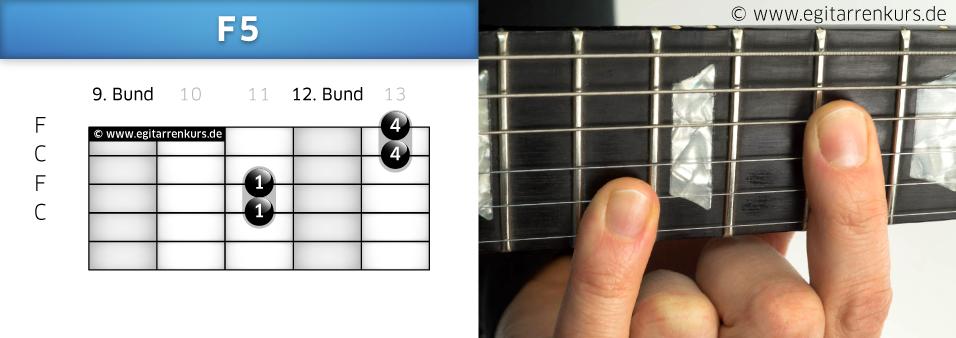 F5 Gitarrenakkord Voicing 6