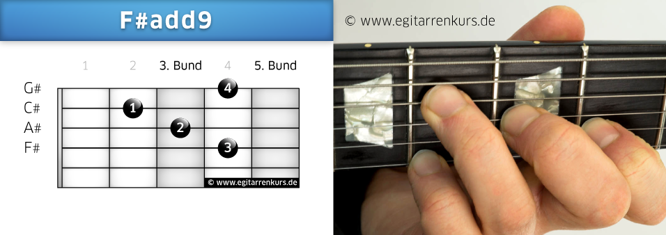 F#add9 Gitarrenakkord Voicing 3