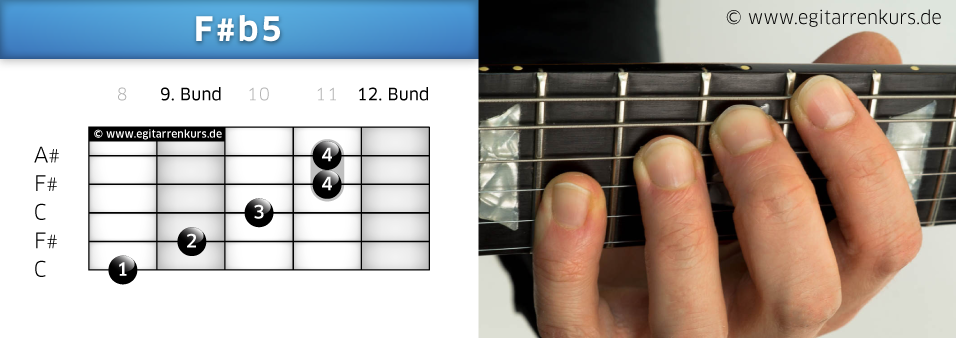 F#b5 Gitarrenakkord Voicing 5