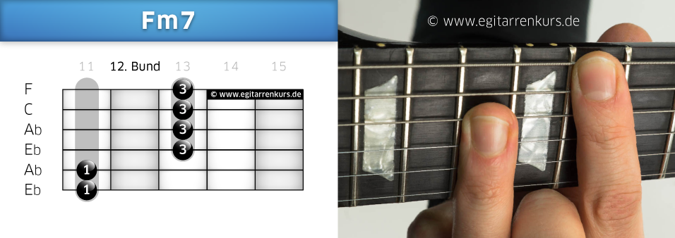 Fm7 Gitarrenakkord Voicing 6