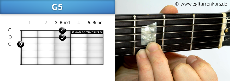 G5 Gitarrenakkord Voicing 1