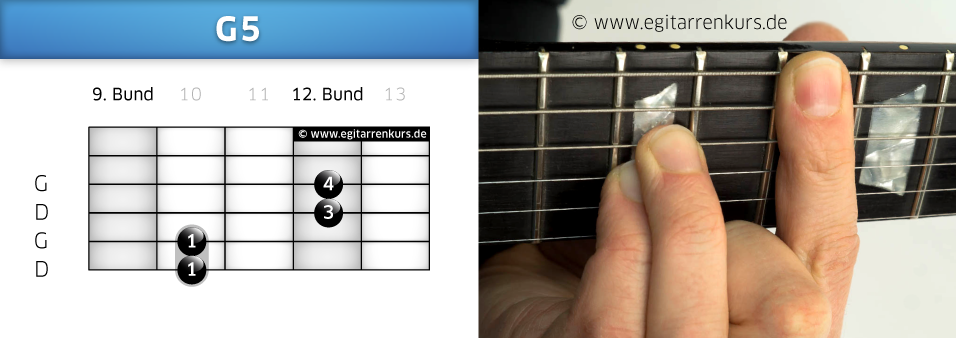 G5 Gitarrenakkord Voicing 6