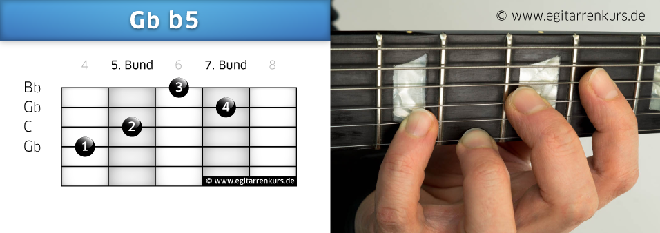 Gb b5 Gitarrenakkord Voicing 3