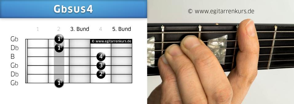 Gbsus4 Gitarrenakkord Voicing 1