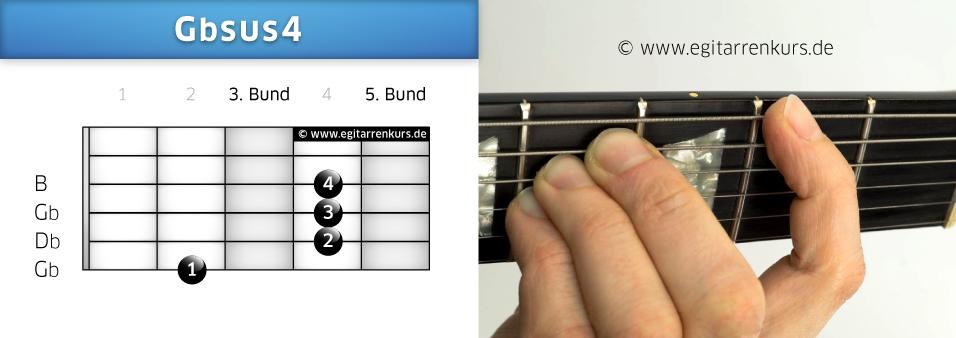 Gbsus4 Gitarrenakkord Voicing 2