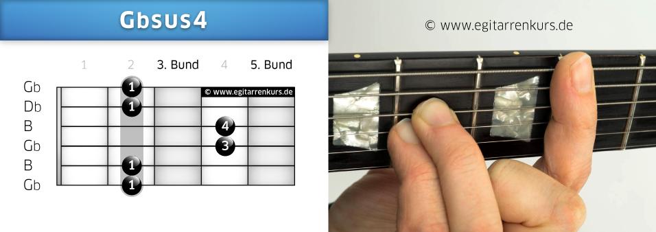 Gbsus4 Gitarrenakkord Voicing 3