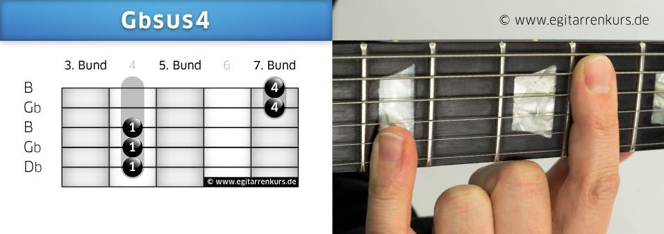 Gbsus4 Gitarrenakkord Voicing 4