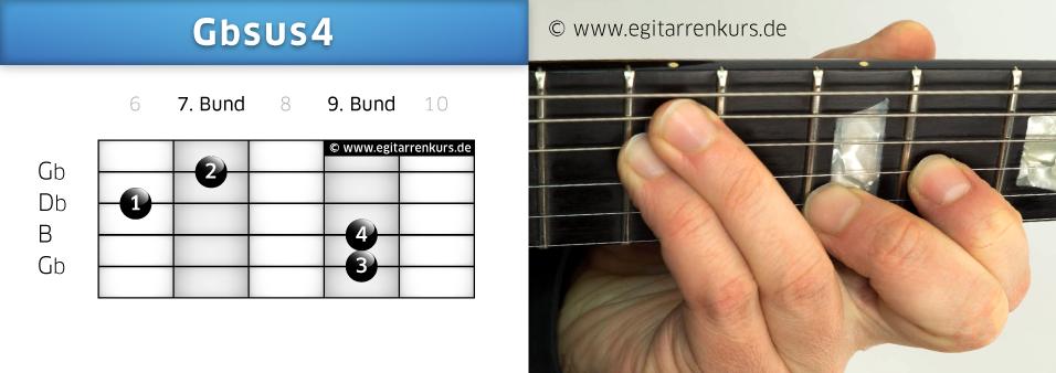 Gbsus4 Gitarrenakkord Voicing 5