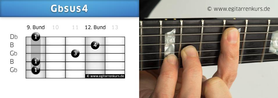 Gbsus4 Gitarrenakkord Voicing 6