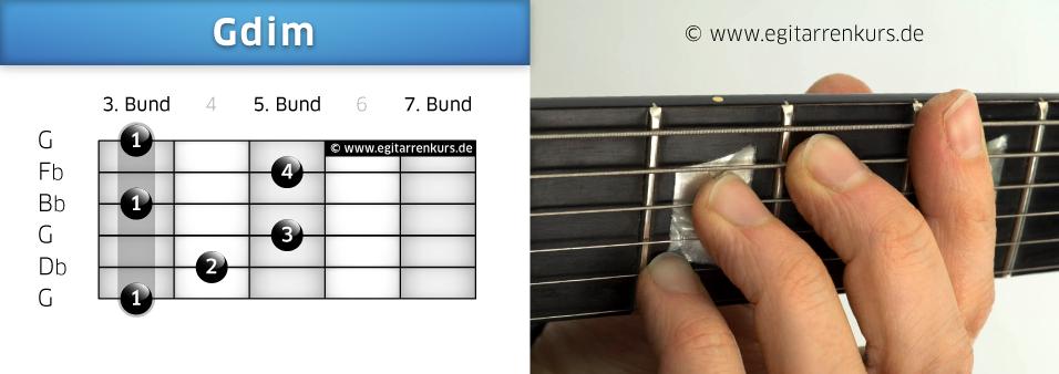 Gdim Gitarrenakkord Voicing 3
