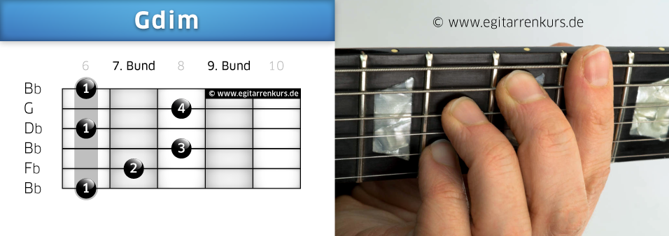 Gdim Gitarrenakkord Voicing 5