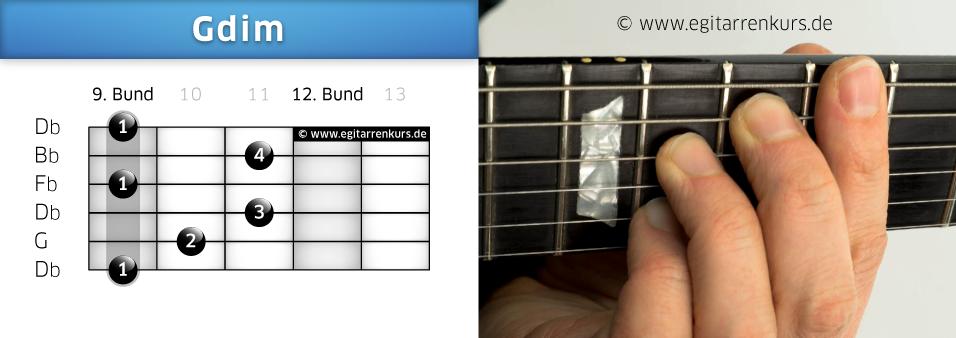 Gdim Gitarrenakkord Voicing 6