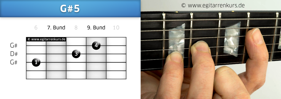G#5 Gitarrenakkord Voicing 5