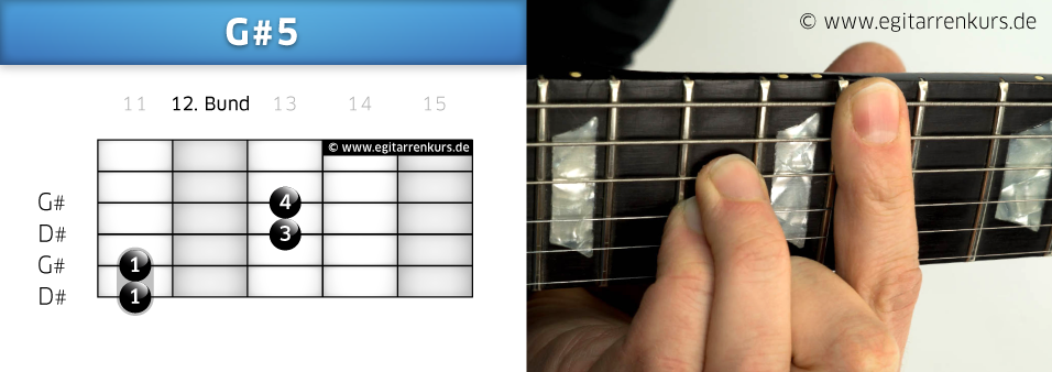 G#5 Gitarrenakkord Voicing 6