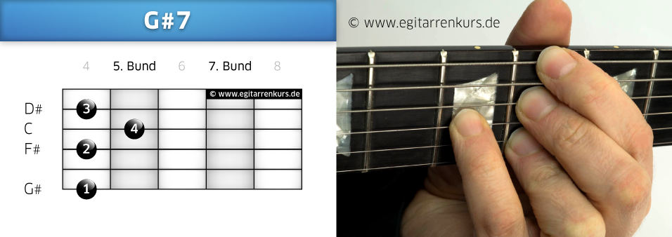 G#7 Gitarrenakkord Voicing 2