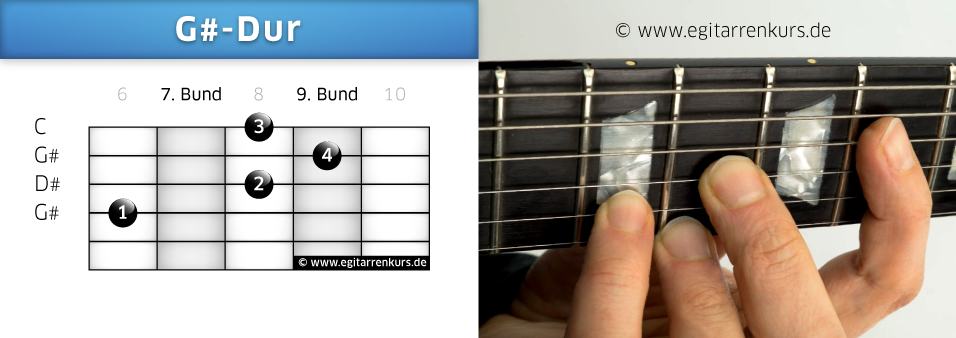 G#-Dur Gitarrenakkord Voicing 4