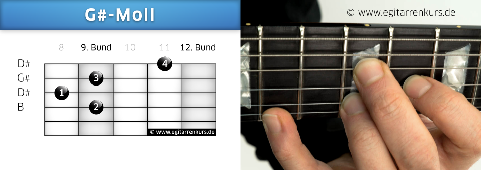 G#-Moll Gitarrenakkord Voicing 6