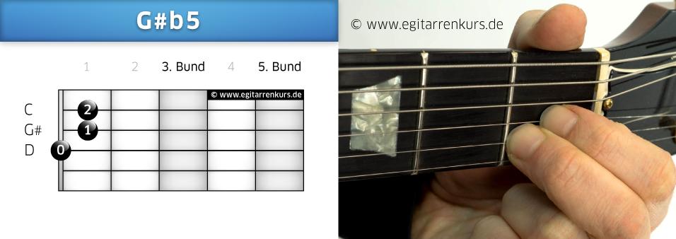 G#b5 Gitarrenakkord Voicing 1