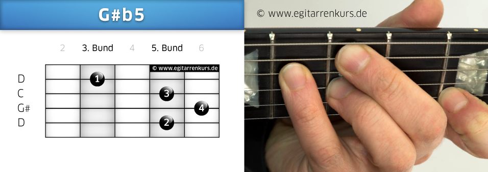G#b5 Gitarrenakkord Voicing 2