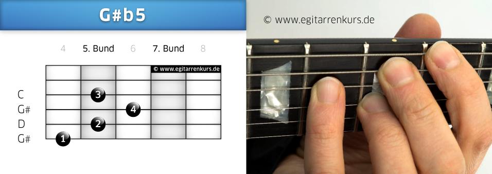 G#b5 Gitarrenakkord Voicing 3