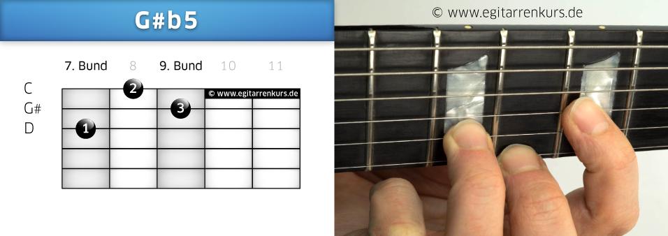 G#b5 Gitarrenakkord Voicing 5
