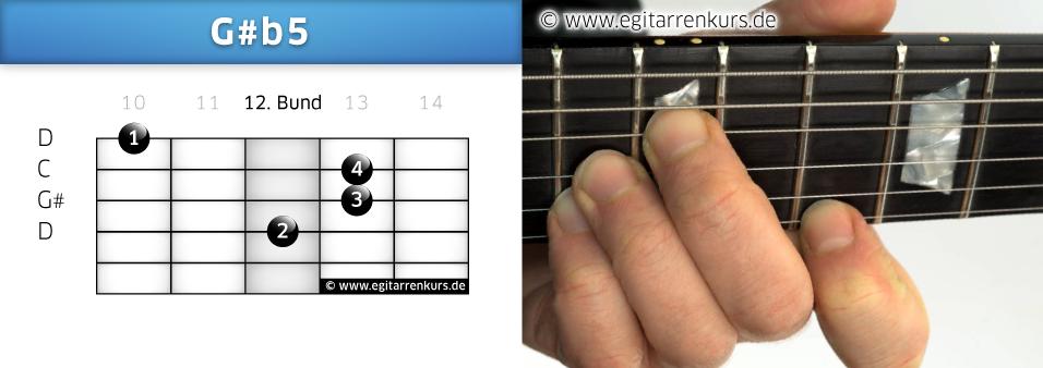 G#b5 Gitarrenakkord Voicing 6