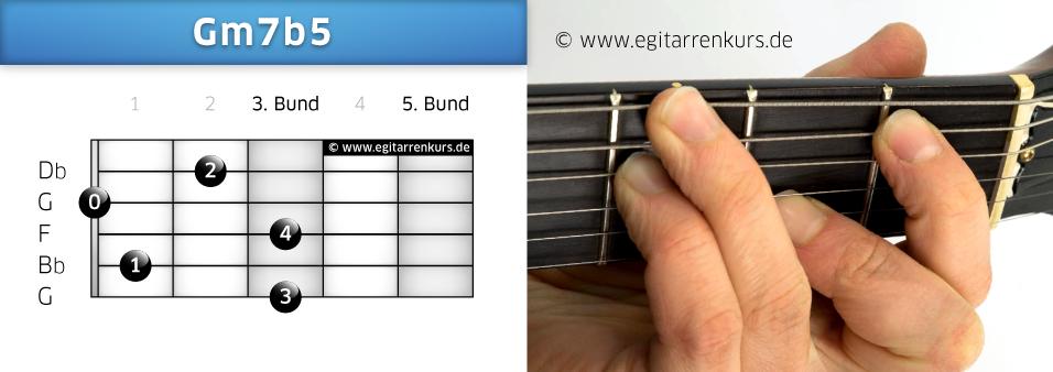 Gm7b5 Gitarrenakkord Voicing 1