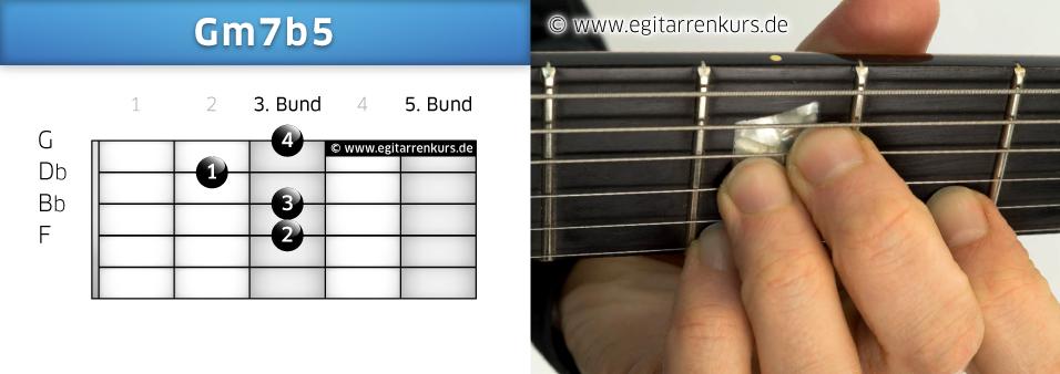 Gm7b5 Gitarrenakkord Voicing 2