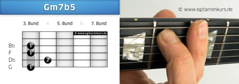 Gm7b5 Gitarrenakkord Voicing 3