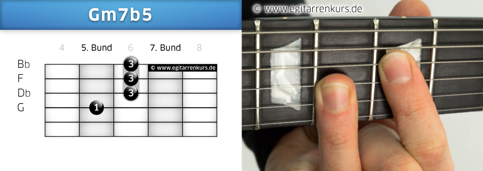 Gm7b5 Gitarrenakkord Voicing 4