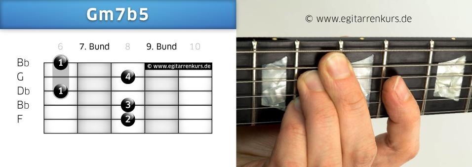 Gm7b5 Gitarrenakkord Voicing 5