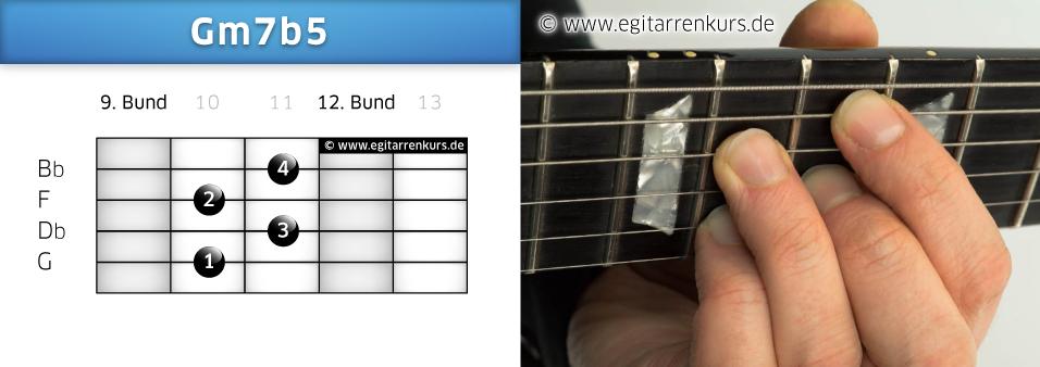 Gm7b5 Gitarrenakkord Voicing 6