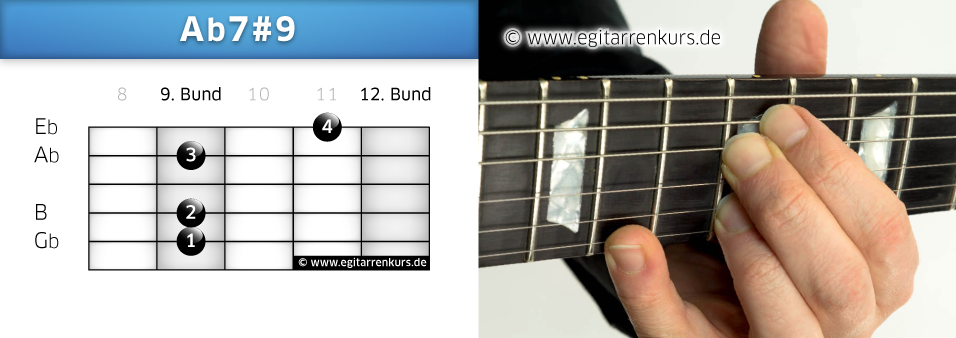 Ab7#9 Gitarrenakkord Voicing 5