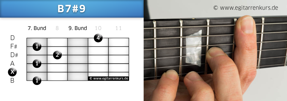 B7#9 Gitarrenakkord Voicing 4
