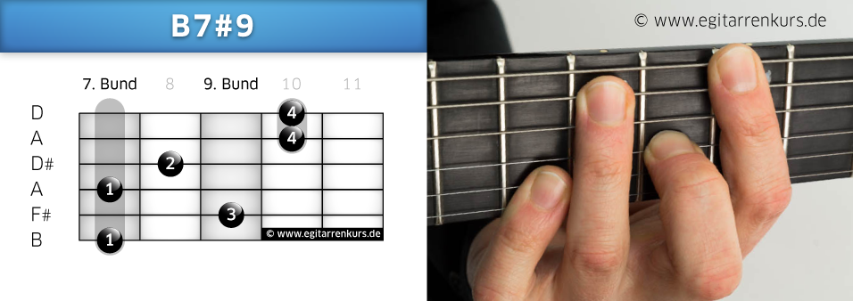 B7#9 Gitarrenakkord Voicing 5