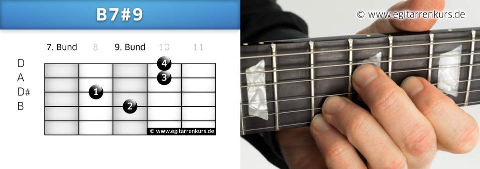 B7#9 Gitarrenakkord Voicing 6