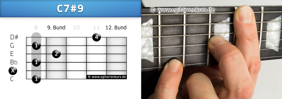 C7#9 Gitarrenakkord Voicing 5