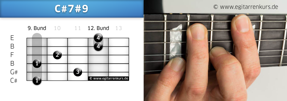 C#7#9 Gitarrenakkord Voicing 4