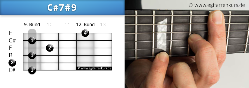 C#7#9 Gitarrenakkord Voicing 5