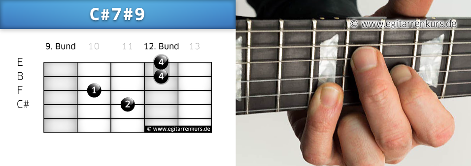 C#7#9 Gitarrenakkord Voicing 6