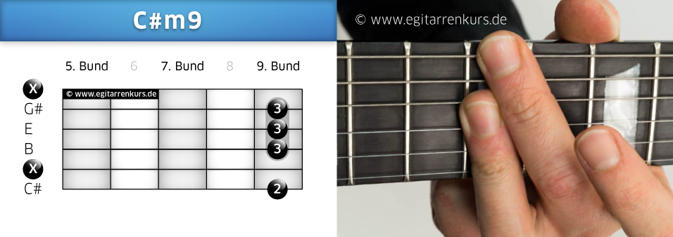 C#m9 Gitarrenakkord Voicing 3