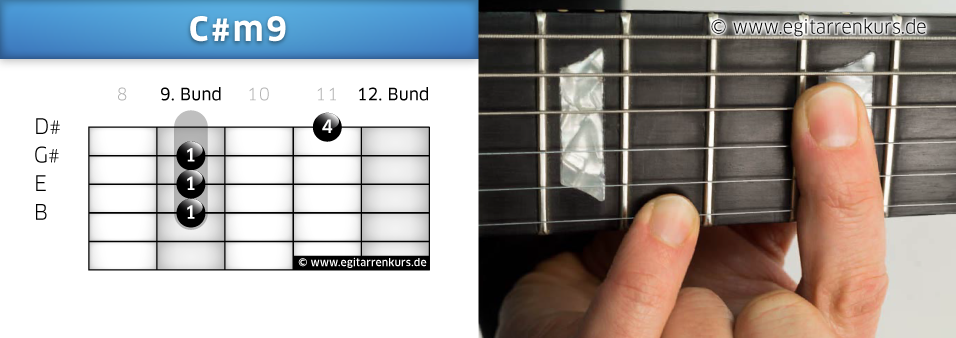C#m9 Gitarrenakkord Voicing 4
