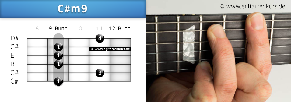 C#m9 Gitarrenakkord Voicing 5