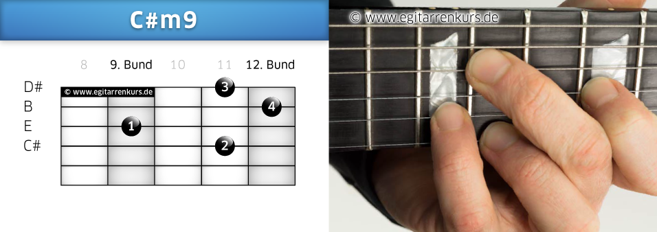 C#m9 Gitarrenakkord Voicing 6